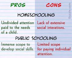 is online public school the same as homeschooling no these are is online public school the same as homeschooling no these are just a few pros and cons comparing online public school to homeschooling