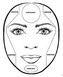 how to highlight and contour a round face through for other face shapes