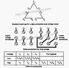 wye motor wiring diagram ac wiring diagram inside 12 leads terminal wiring guide for dual voltage star wye connected wye motor wiring diagram ac