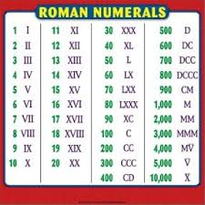Roman Number 1 To 50 Chart Roman Numerals Chart Reference Page For Students Roman