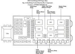 03 f250 fuse diagram wiring diagram site diagram for engine compartment fuse box 2003 f250 super duty 2004 ford f 250 fuse panel diagram 03 f250 fuse diagram