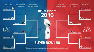 Consider The Following Change Nfl Playoff Format Nfl