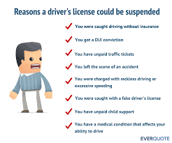 Cheap insurance quotes online savings from cheapinsurance.com. Can You Get Car Insurance With A Suspended License