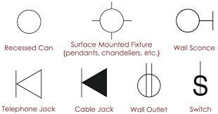 electrical symbols wall light cad symbol