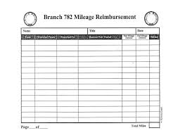 Mileage Form For Taxes Mileage Reimbursement Form Irs Ohye Mcpgroup Co