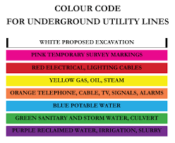 heat pump thermostat wire color code youtube ~ wiring diagram