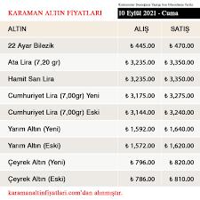 Karaman Altın Fiyatları