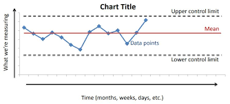 Statistical Process Control Tool Spc Chart