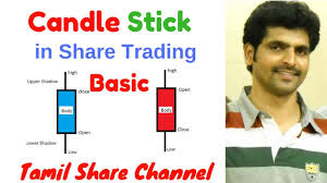 Share Market Chart Analysis In Tamil Candle Stick In Tamil Candle Stick Trading Basics
