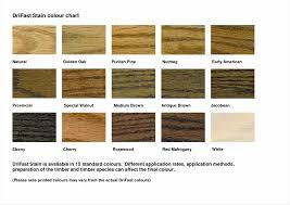 exterior deck stain color chart. chart kelli arena exterior olympic deck stain colors wood s color how to