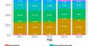Анализ источников формирования финансовых ресурсов предприятия frico Анализ источников формирования финансовых ресурсов предприятия