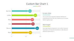 Powerpoint Animation Chustom Bar Chart Business Clients Microsoft Design