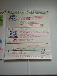 3 Digit Subtraction Anchor Chart Bedowntowndaytona Com