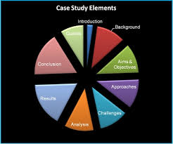 merck river blindness case study apreender case study on financial statement analysis