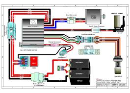 e300 wiring diagram wiring diagrams razor e300 scooter wiring diagram wiring diagram todays gm radio wiring diagram e300 wiring diagram