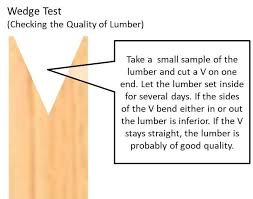 Somewhat Accurate But Not Perfect Test Of Lumber Quality It