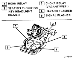 1984 chevy corvette horns not working electrical problem 1984 also from the other attached pics make sure you have the correct relay since the horn