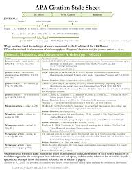 Apa Format Quotes Gorgeous APA Cheat Sheet