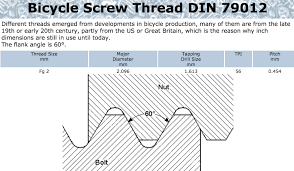 British Standard Cycle Thread Chart Lets Talk Threads For Spoke Nerds Only Wheel Fanatyk