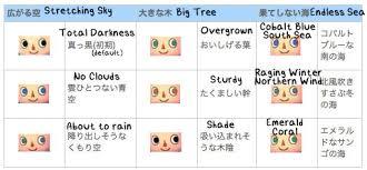 Animal Crossing Hair Chart