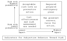 Tools For Decision Analysis