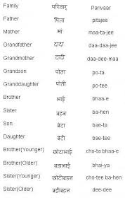 Translation Chart Hindi To English Here Is A Chart For The Words For Different Family Members