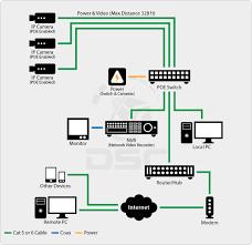 cat wall jack wiring diagram cat wiring diagrams