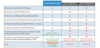 about us awa professor gmat gre awa rater compared to others