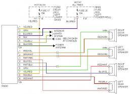 2004 subaru impreza radio wiring diagram wiring diagram and 2004 Mazda Rx 8 Radio Wiring Diagram 2004 subaru forester car radio stereo wiring diagram 2004 mazda rx8 radio wiring diagram