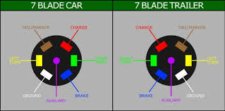 trailer wiring diagram for chevy silverado wiring diagram ford truck trailer light wiring diagram and hernes
