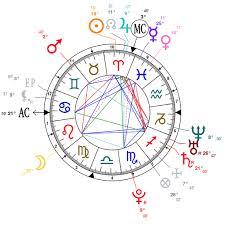 Paul Mccartney Birth Chart Astrology And Natal Chart Of Jesse Mccartney Born On 1987 04 09