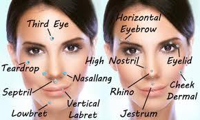 Facial Piercing Chart Piercing Of Body