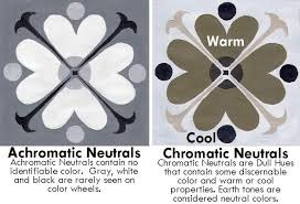 Color Studies  Color Applications and Definitions  Part 1. Chromatic and  Achromatic Neutrals. Color HarmonyPaint SchemesNeutral ...