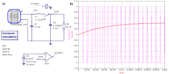 modeling of photovoltaic cell using software application for figure 13 used model to study circuit control of pv cell
