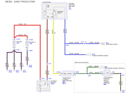 2014 f550 wiring diagram 2014 wiring diagrams ford f550 6 4 need a starting system wiring diagram for a