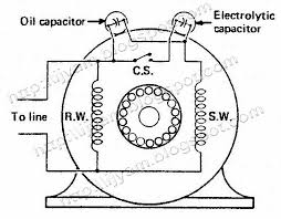 electrical control circuit schematic diagram of two value capacitor AC Capacitor Wiring Diagram figure 4 a two value capacitor run motor using two capacitors