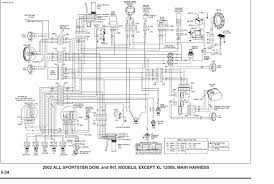 wiring diagram 2001 harley davidson sportster the wiring diagram 2002 harley davidson wiring diagram 2002 printable wiring wiring diagram