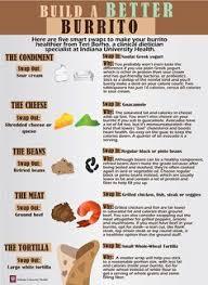 Iu Health Doctors Note 88 Best Infographics Images Info Graphics Infographics Visual