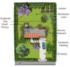 Plan A Garden Online Garden Design The Typical Residential Sites Garden Designer Best