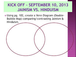 Compare And Contrast Hinduism And Buddhism Chart Buddhism Taoism And Confucianism Venn Diagram Lamasa
