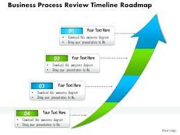 Business Roadmap Template Template Word Strategic Technology