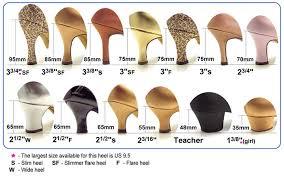 Heel Type How To Measure Foot Shoe Size Chart