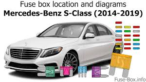 Mercedes S Class W220 Fuse Chart Fuse Box Location And Diagrams Mercedes Benz S Class 2014