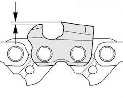 Картинки по запросу форма режущего зуба в цепи