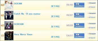 Tohoshinki Oricon 2013 Album Single Chart About Tvxq