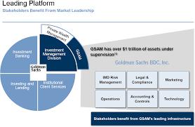 Goldman Sachs 9 Yielding Bdc Reports This Week Goldman