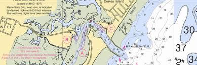 Tide Chart Ogunquit Beach Maine Inspirational Tide Chart For Wells Maine Cocodiamondz Com