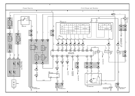 similiar 2003 freightliner wiring diagram keywords 2003 freightliner wiring diagram