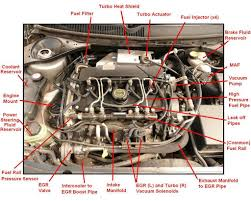 ford puma engine bay diagram ford wiring diagrams online