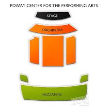 Poway Center For The Arts Seas Chocolates